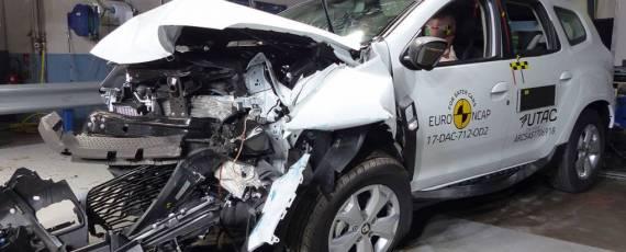 Dacia Duster 2018 - Euro NCAP