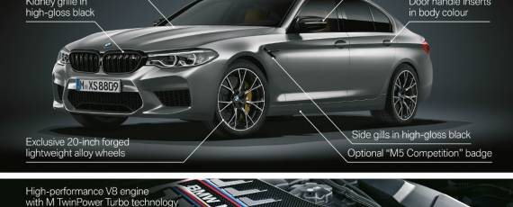 BMW M5 Competition 2018 (12)