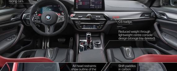 Noul BMW M5 CS (17)