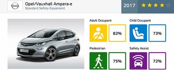 Opel Ampera-e - Euro NCAP 2017