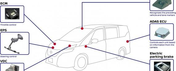 Nissan ProPILOT (03)