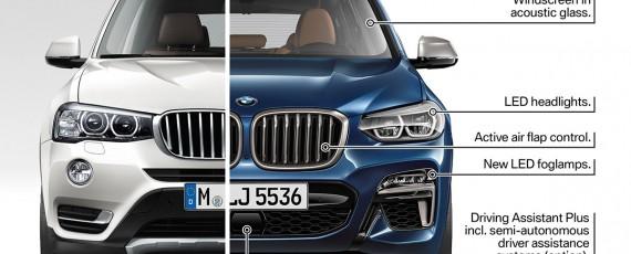 Noul BMW X3 2018 - detalii esentiale (01)
