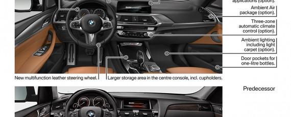 Noul BMW X3 2018 - detalii esentiale (02)