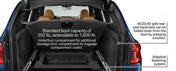 Noul BMW X3 2018 - detalii esentiale (03)
