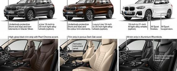 Noul BMW X3 2018 - detalii esentiale (04)