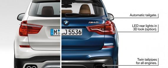 Noul BMW X3 2018 - detalii esentiale (05)