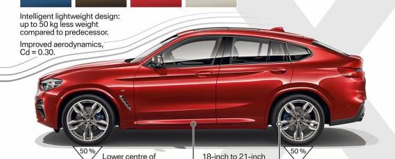 Noul BMW X4 2018 (03)