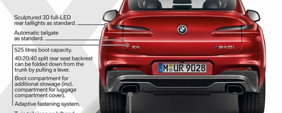 Noul BMW X4 2018 (04)