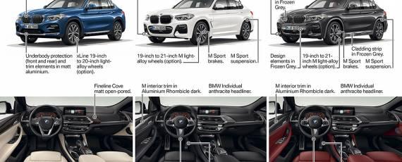 Noul BMW X4 2018 (05)