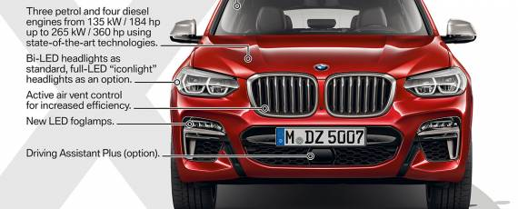 Noul BMW X4 2018 (01)