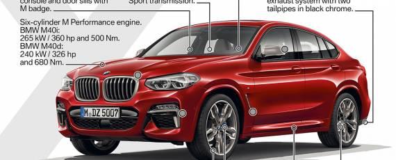 Noul BMW X4 2018 (02)