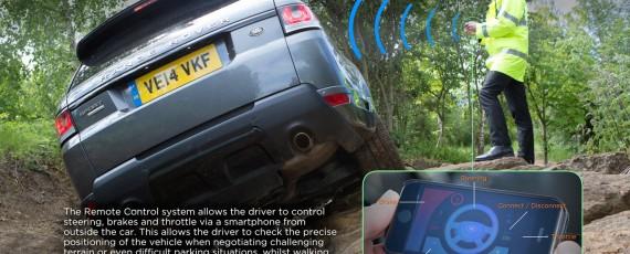 Range Rover Sport - control la distanta al masinii (08)