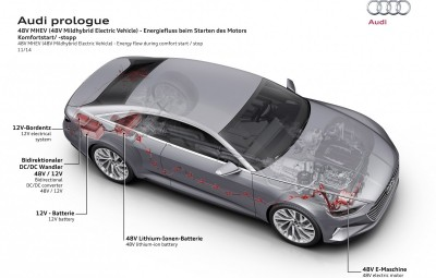 Audi prologue - 48V mild-hybrid