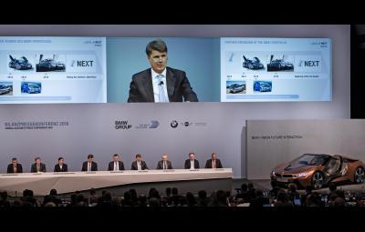 Strategie BMW - 2016-2020
