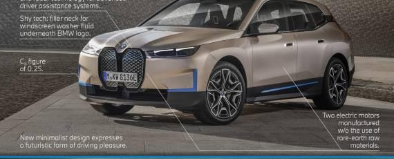 Noul BMW iX (09)