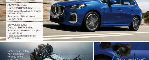 Noul BMW Seria 2 Active Tourer (09)